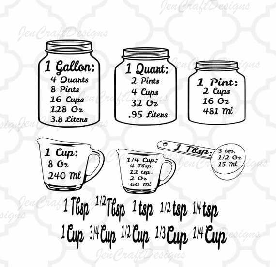 Kitchen Measurements: Measurements SVG Kitchen Conversion SVG Measuring Cups