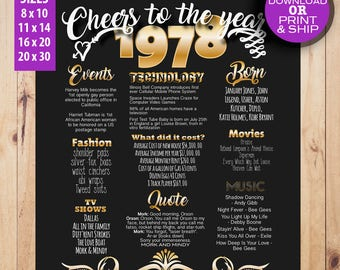 40th anniversary decorations, 40th wedding anniversary gift for parents, 40th anniversary gift for parents, 1978 poster | PRINTABLE POSTER