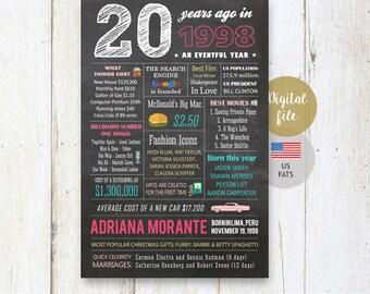 Geschenke zum 20er frau