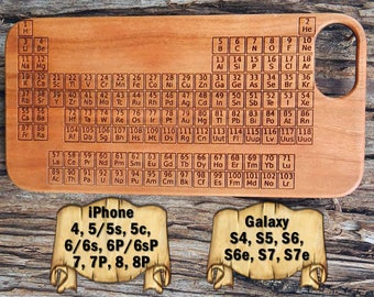 Periodic table case etsy periodic table iphone 88p 77p 66s 6p6sp urtaz Choice Image