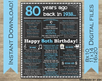 80th Birthday Etsy
