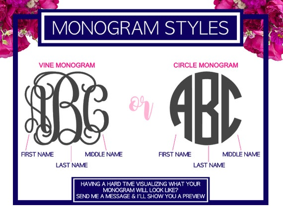 Vinyl Monogram RTIC Monogram Tumbler Vinyl Decal Monograms - Custom vinyl decals for cups