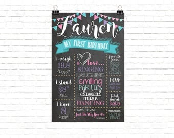 Personalized Birthday Poster 24X36