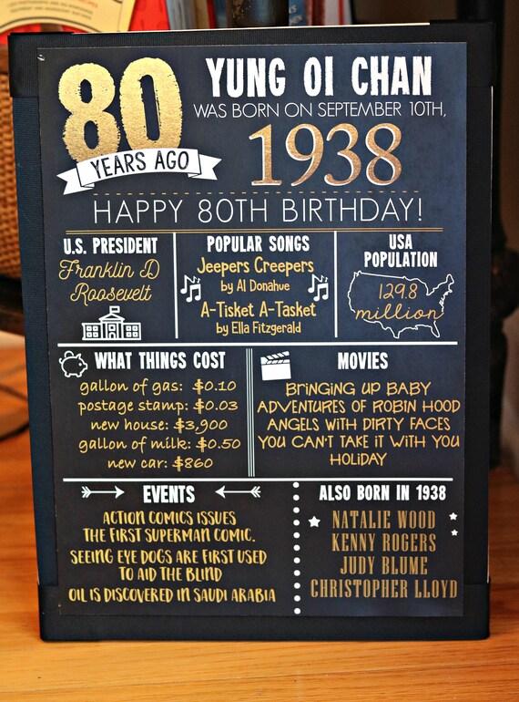 Vintage 80Th Birthday Invitations were Amazing Template To Create Luxury Invitations Card