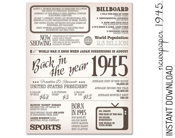 1945 Birthday Poster INSTANT DOWNLOAD