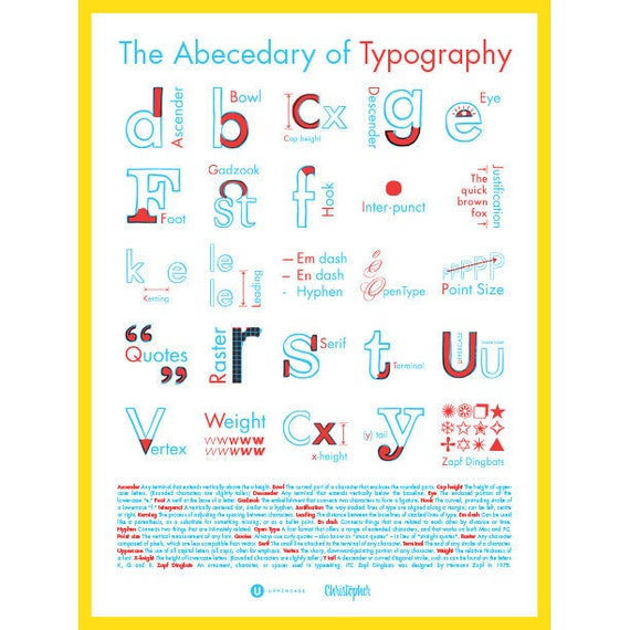 The Abededary of Typography