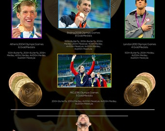 Michael Phelps: The Gold Standard of Olympians Commemorative Poster 13x19