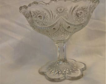 Pressed Glass Candy Compote