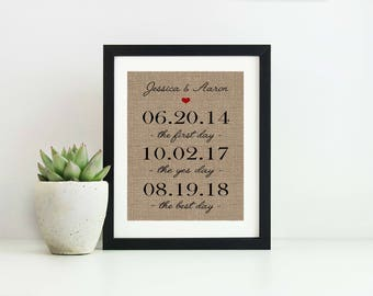 Our Love Story Sign- Bridal Shower Gift- Our Love Story Print- Engagement Gift for Couple- Special Dates Sign- Wedding Gift For Bride
