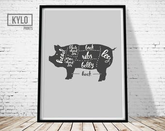 Meat Diagram Print, Butcher Print, Kitchen Print, Butcher Diagram, Meat Print, Kitchen Poster, Kitchen Decor, Butcher Art, Pork Art Print