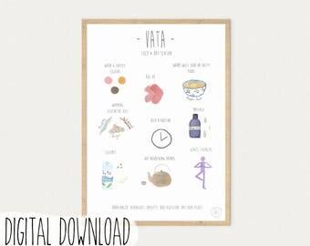 Vata, Dosha, Ayurveda, Infographic, Poster, Art Print, Large printable poster, Digital download