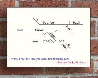 "5""x7"" Framed Print - Big Sean -""Bounce Back"" Sentence Diagram"