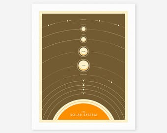 THE SOLAR SYSTEM (Giclée Fine Art Print, Photo Print or Poster Print) Brown version