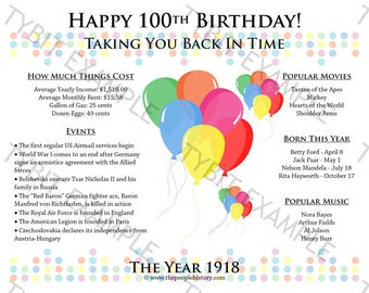 Happy 100th Birthday 1918 Print or Party Favor - Digital Download JPEG Image
