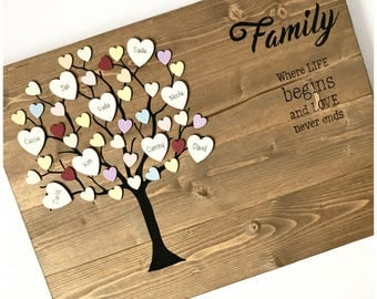 Family Christmas gifts - Family tree - Family gift ideas - Gift ideas for parents - Perfect gift - Christmas gift for grandma - Auntie gifts