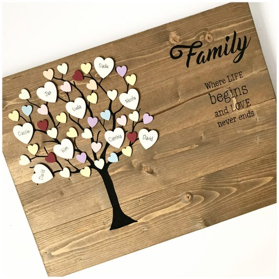 Family Christmas gifts Family tree Family gift ideas