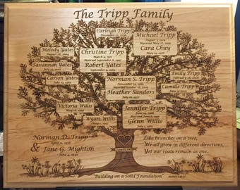 Custom Laser Engraved Family Tree Plaques