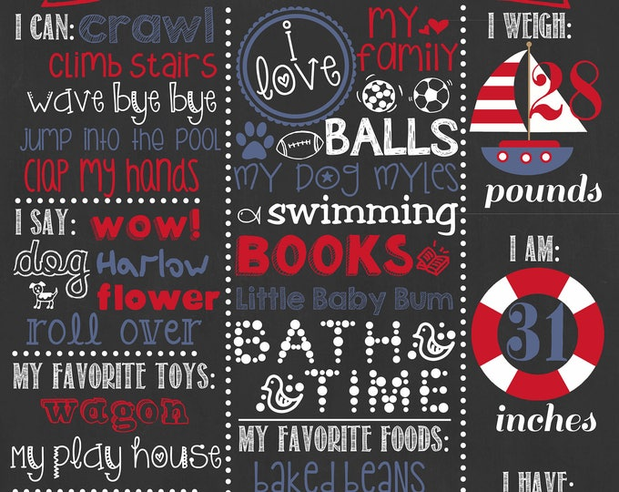 Nautical First Birthday Chalkboard / Anchor Birthday Board / Sailboat Birthday Chalkboard / Nautical Theme Birthday Chalkboard /Digital File