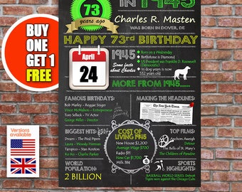 73rd birthday gift, 73 years old, personalised 73rd present, US and UK versions