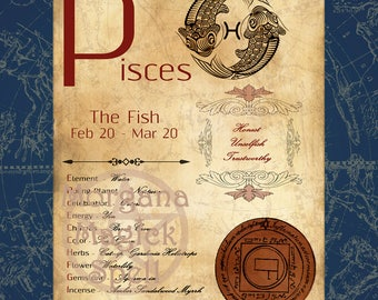 PISCES ZODIAC, Digital Download, Astrology, Print, Constellation, Horoscope,   Book of Shadows Page, Wicca, BOS, Grimoire,