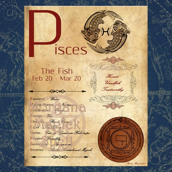 PISCES  ZODIAC, Digital Download