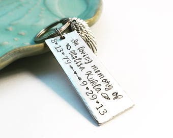In loving memory Keychain ~ Bereavement Gift ~ Remembrance Memorial Loss of Loved One ~ Miscarriage ~ Your wings were ready ~ Angel Wing