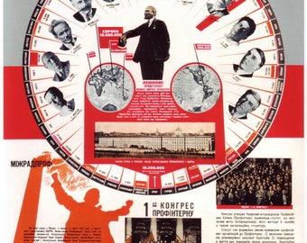 Soviet Constructivist posters / The history of the international trade union movement. Sheet No 3 / 1927