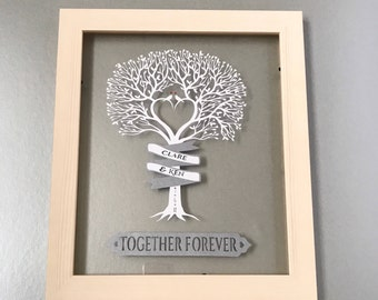 1st anniversary gift etsy uk for 1st wedding anniversary paper gift ideas
