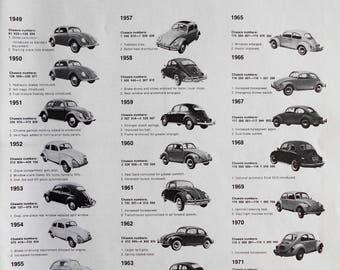 1971 VW Bug ad.  1971 Volkswagen Beetle ad.  Vintage VW Bug ad.    VW Bug models 1949-1971.  Volkswagen Bug history.