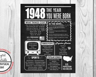 70th Birthday Poster Sign, Back in 1948 Chalkboard Style Poster, Printable, Instant Download, 1948 Facts, 70 years ago, Anniversary Gift