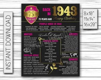 75th Birthday Poster, 1943, Chalkboard Poster, Chalkboard Sign, Pink Gold, Milestone Sign, Birthday Sign, Birthday Chalkboard, DIGITAL FILE