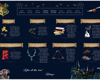 Harry Potter themed Seating Plan