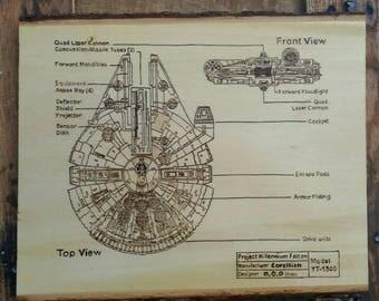 Millennium Falcon Schematic