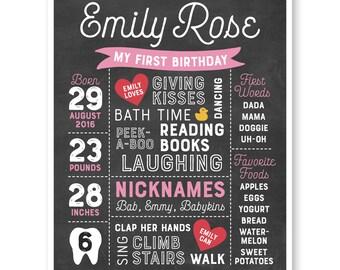 First Birthday Chalkboard Poster Sign First Birthday Poster Girl or Boy, First Birthday Sign, One Year Birthday