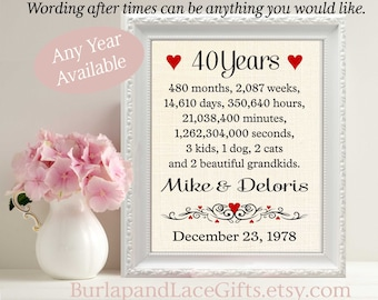 40th Anniversary gift for Wife Gift for Anniversary Husband Gift to Husband Gift to Wife Gift for Husband 40 years Framed Gift (ana207-40)