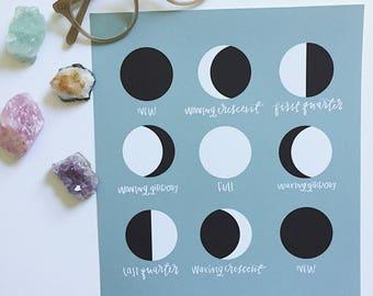 moon phases- HandLettered Print, luna print, moon phase art, lunar wall decor, full moon art,