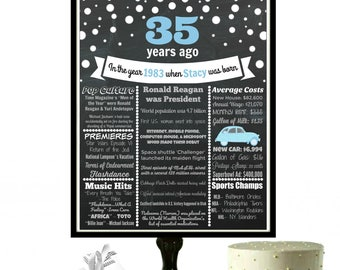 35th Birthday Chalkboard Sign, 35 birthday, Personalized 35th Birthday Party, 35 Year Anniversary, Black and Gold Party, PRINTABLE Poster