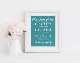 Our Love Story - Personalized Wedding Sign - Special Dates Sign - Personalized Bridal Shower Gift - Important Dates Sign - Family Wall Art