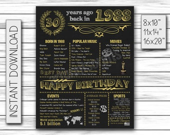 30th Birthday, 1988, Fun Facts 1988, for Husband, Gift for Him, for Her, Gift for Brother, Sister 30 Years Ago, Back in 1988, DIGITAL FILE