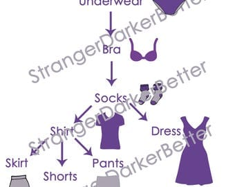 Getting Dressed Visual Flowchart For Adults and Teens Purple Digital File