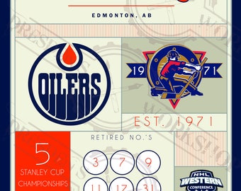 Edmonton Oilers Stat Poster- Digital Download