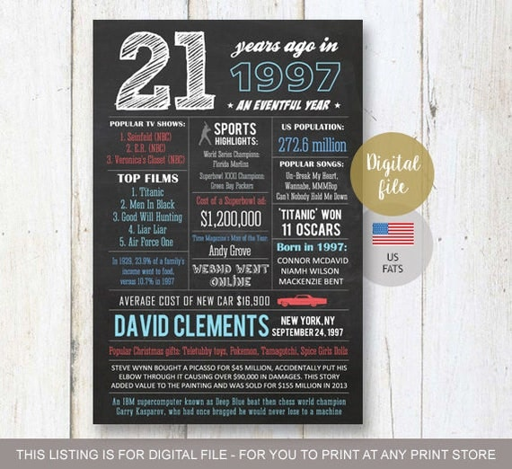 Personalized st birthday gifts for him gift ftempo