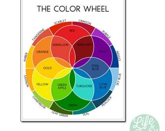 25x30 Color Wheel Poster  {PRINTABLE POSTER} 8x10