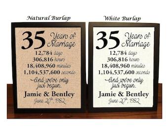 19th Wedding Anniversary 19 Year
