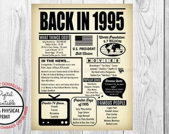 1995 The Year You Were Born, 23rd Birthday Poster Sign, Back in 1995 Newspaper Style Poster, Printable, 1995 Facts, 23 years ago