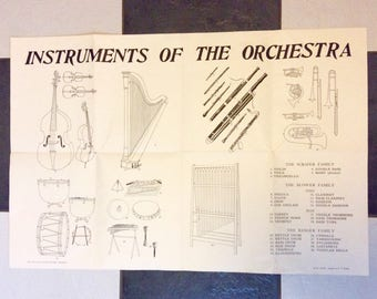 Instruments of the Orchestra poster