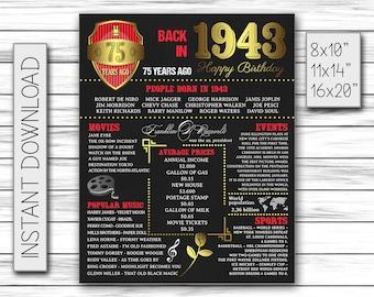 75th Birthday, 1943 Birthday Gift, Back in 1943, 75th Birthday Men, Happy 75th Birthday, 1943 Birthday Sign, 75 Years Ago, DIGITAL FILE, JPG
