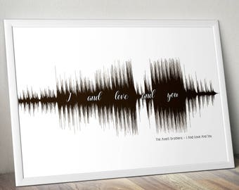 Avett Brothers I And Love and You Soundwave Anniversary Poster Gift Audiophile