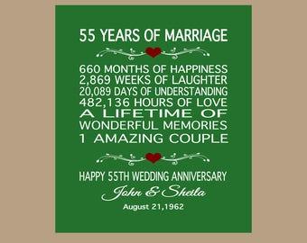 55th Anniversary Gift, 1962 Anniversary Gift, 55 Years Anniversary, 55 Wedding Anniversary,  Emerald Anniversary, Digital Download