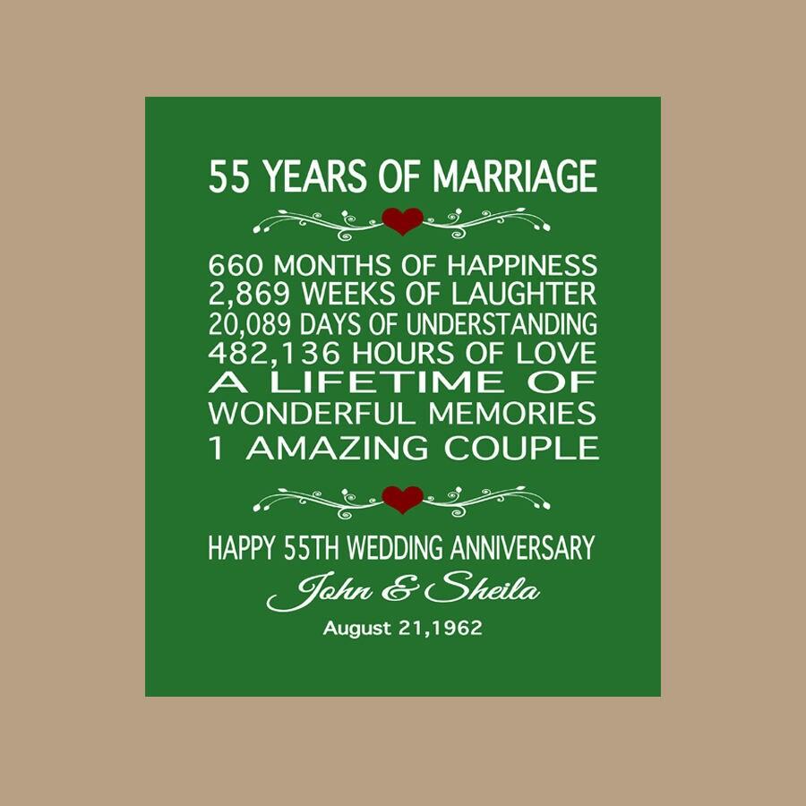 55 years wedding anniversary wishes